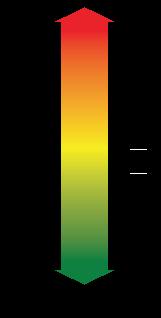 HERSindex